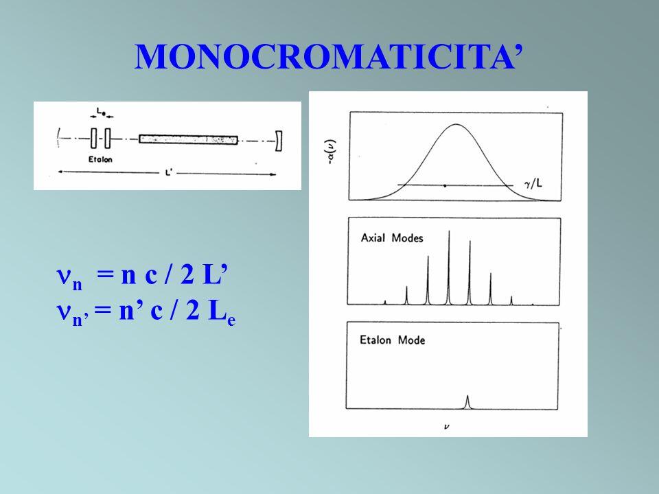 n = n c / 2 L n = n c / 2 L e MONOCROMATICITA