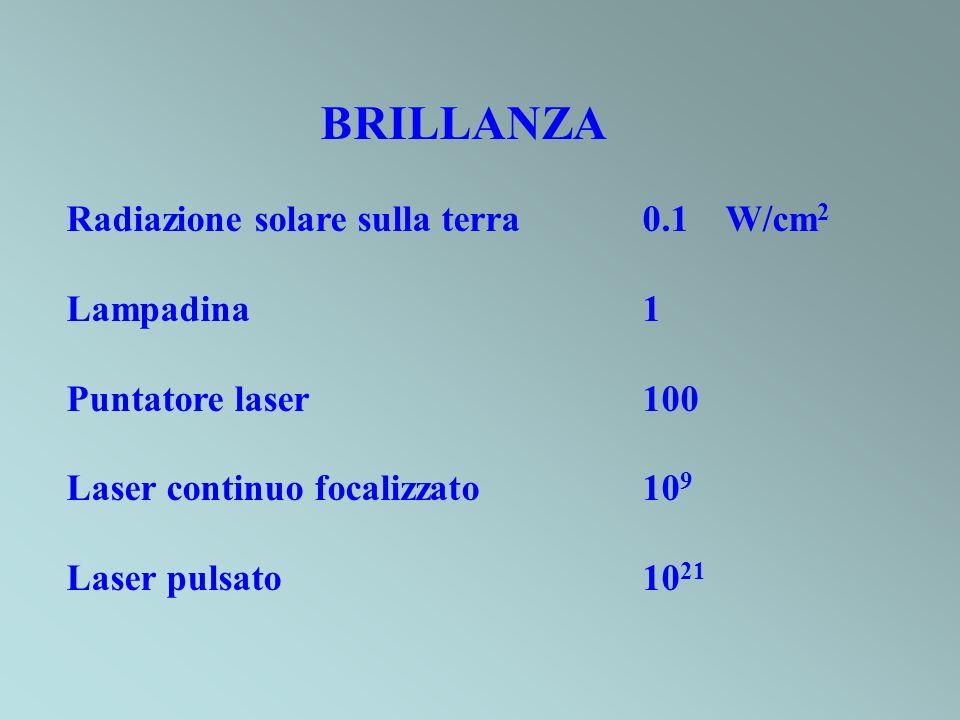 BRILLANZA Radiazione solare sulla terra0.1 W/cm 2 Lampadina 1 Puntatore laser 100 Laser continuo focalizzato10 9 Laser pulsato 10 21