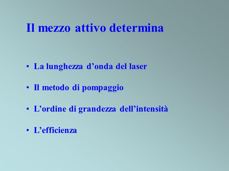 Il mezzo attivo determina La lunghezza donda del laser Il metodo di pompaggio Lordine di grandezza dellintensità Lefficienza