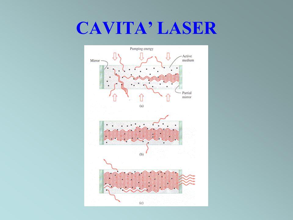 CAVITA LASER