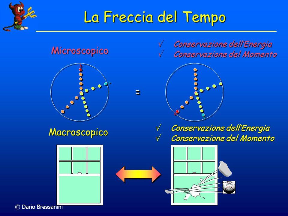 © Dario Bressanini Microscopico Conservazione dellEnergia Conservazione dellEnergia Conservazione del Momento Conservazione del Momento Macroscopico =