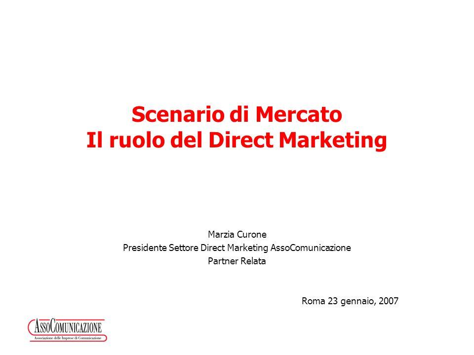 Scenario di Mercato Il ruolo del Direct Marketing Marzia Curone Presidente Settore Direct Marketing AssoComunicazione Partner Relata Roma 23 gennaio, 2007