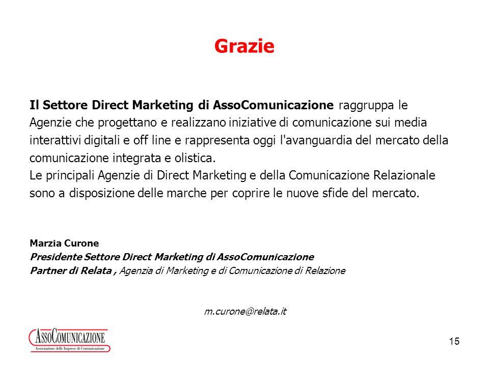 15 Grazie Il Settore Direct Marketing di AssoComunicazione raggruppa le Agenzie che progettano e realizzano iniziative di comunicazione sui media interattivi digitali e off line e rappresenta oggi l avanguardia del mercato della comunicazione integrata e olistica.