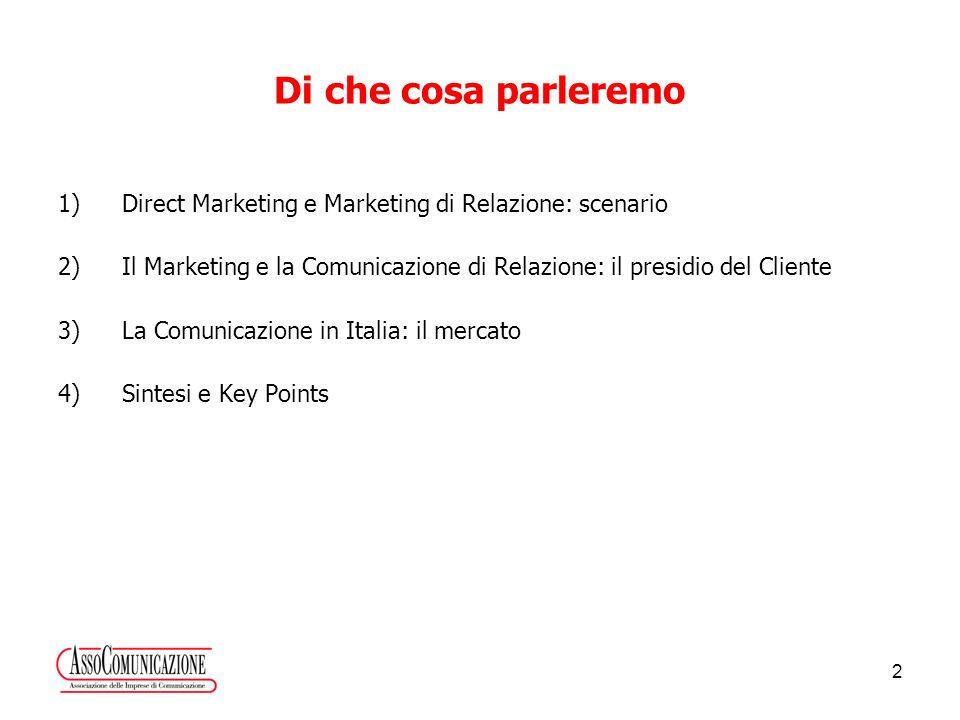 2 Di che cosa parleremo 1)Direct Marketing e Marketing di Relazione: scenario 2)Il Marketing e la Comunicazione di Relazione: il presidio del Cliente 3)La Comunicazione in Italia: il mercato 4)Sintesi e Key Points