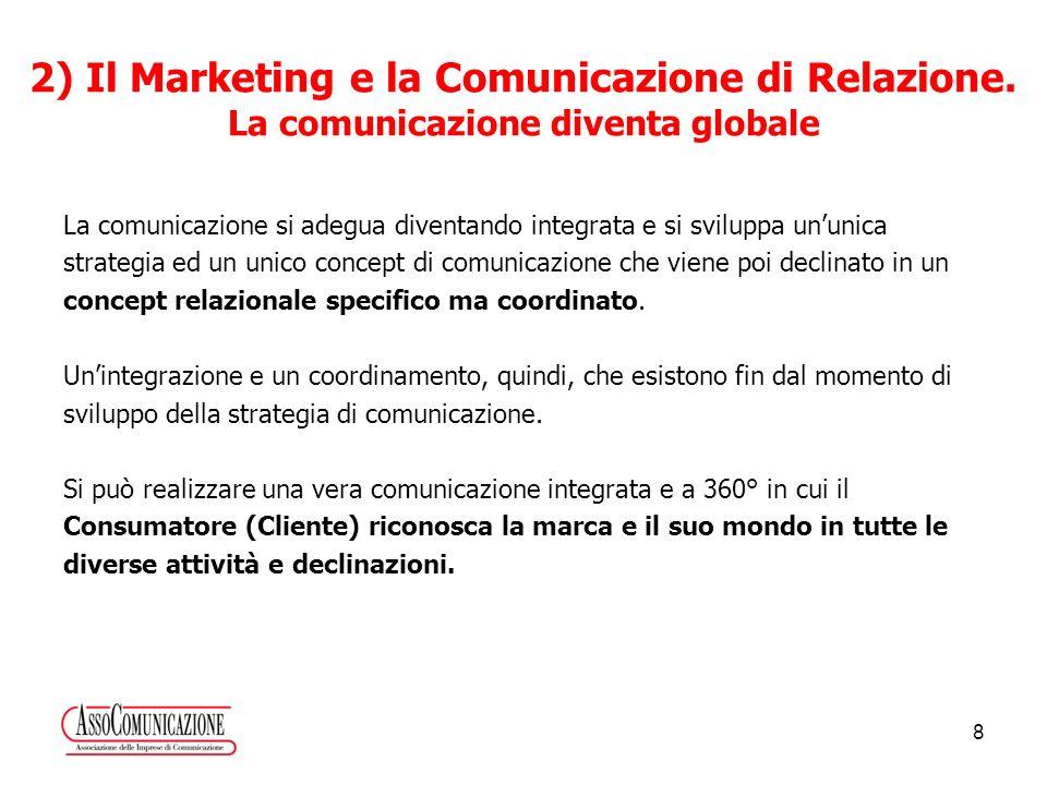 8 La comunicazione si adegua diventando integrata e si sviluppa ununica strategia ed un unico concept di comunicazione che viene poi declinato in un concept relazionale specifico ma coordinato.