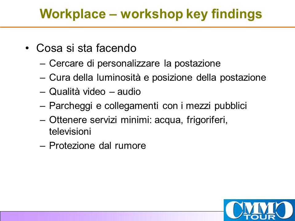 Workplace – workshop key findings Cosa si sta facendo –Cercare di personalizzare la postazione –Cura della luminosità e posizione della postazione –Qu
