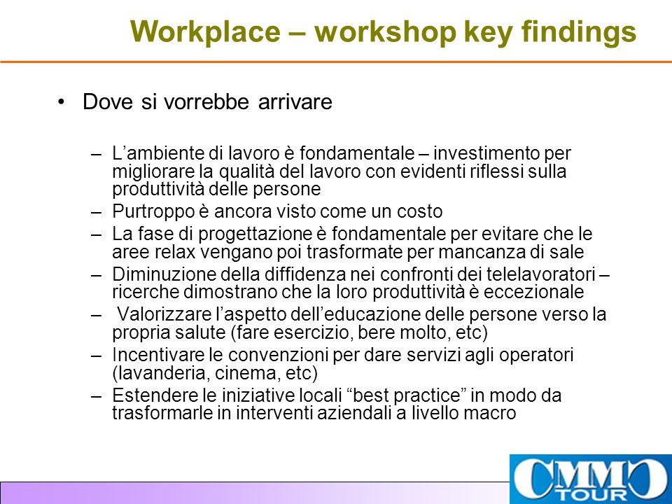 Workplace – workshop key findings Dove si vorrebbe arrivare –Lambiente di lavoro è fondamentale – investimento per migliorare la qualità del lavoro co