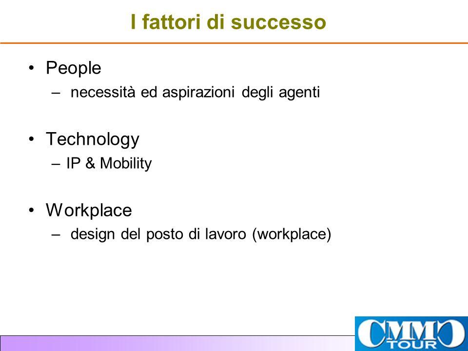 I fattori di successo People – necessità ed aspirazioni degli agenti Technology –IP & Mobility Workplace – design del posto di lavoro (workplace)