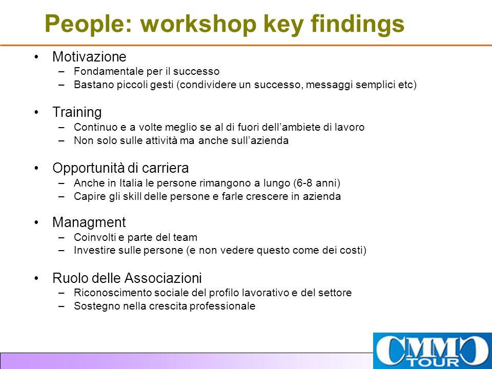People: workshop key findings Motivazione –Fondamentale per il successo –Bastano piccoli gesti (condividere un successo, messaggi semplici etc) Training –Continuo e a volte meglio se al di fuori dellambiete di lavoro –Non solo sulle attività ma anche sullazienda Opportunità di carriera –Anche in Italia le persone rimangono a lungo (6-8 anni) –Capire gli skill delle persone e farle crescere in azienda Managment –Coinvolti e parte del team –Investire sulle persone (e non vedere questo come dei costi) Ruolo delle Associazioni –Riconoscimento sociale del profilo lavorativo e del settore –Sostegno nella crescita professionale