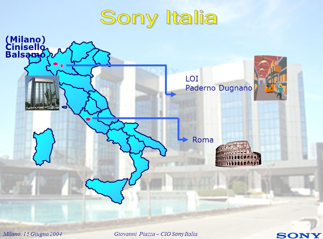 Milano, 15 Giugno 2004 Giovanni Piazza – CIO Sony Italia Contact Center CosmoCall PSTN Alcatel 4400 Pabx With VoIP card CosmoCall Server ACD / VCS / IVR Agenti Multimediali CosmoComPSTNVoIPLAN