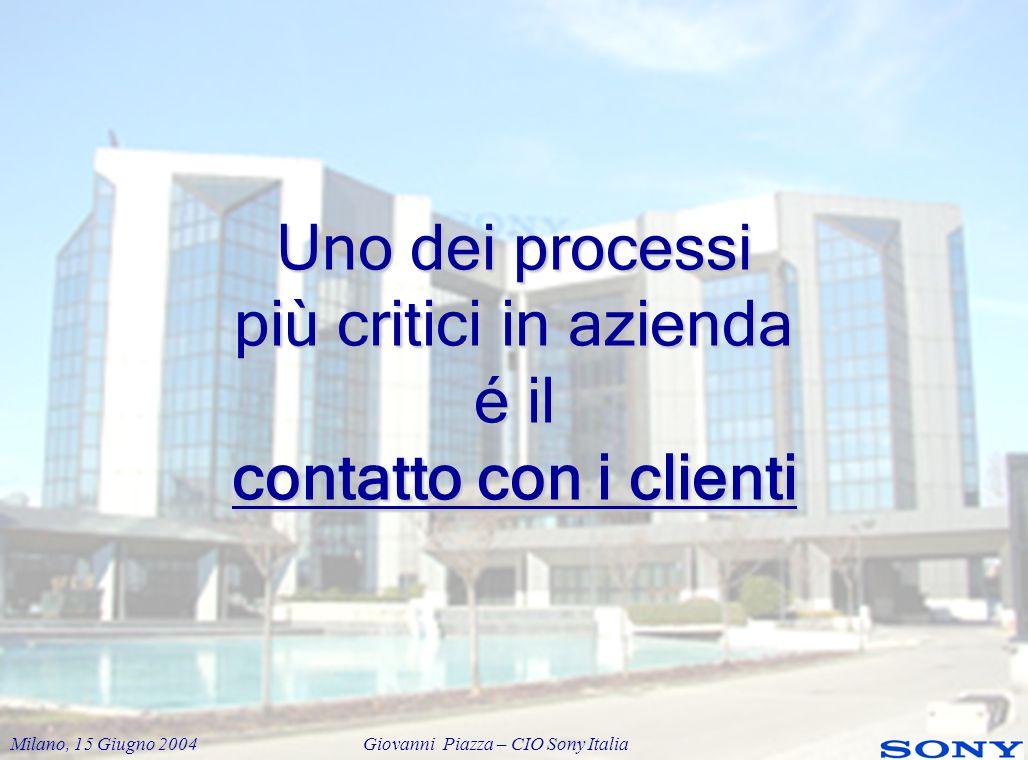 Milano, 15 Giugno 2004 Giovanni Piazza – CIO Sony Italia SERVIZIO CONSUMATORI Vuoi informazioni sui prodotti Sony.