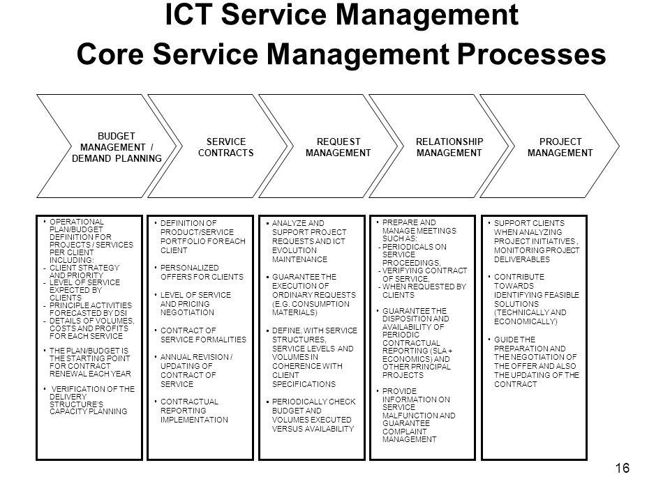 16 ICT Service Management Core Service Management Processes BUDGET MANAGEMENT / DEMAND PLANNING SERVICE CONTRACTS REQUEST MANAGEMENT RELATIONSHIP MANA