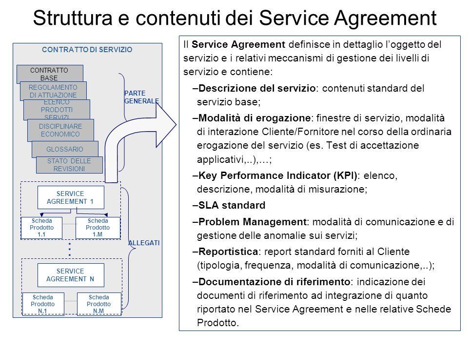 Struttura e contenuti dei Service Agreement Il Service Agreement definisce in dettaglio loggetto del servizio e i relativi meccanismi di gestione dei
