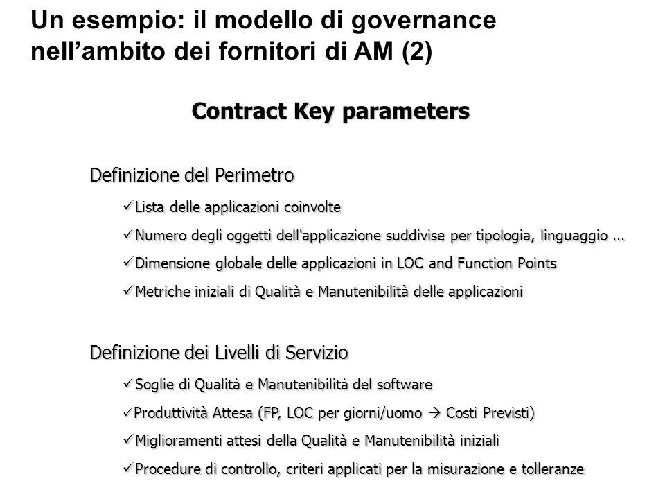 Definizione del Perimetro Lista delle applicazioni coinvolte Lista delle applicazioni coinvolte Numero degli oggetti dell'applicazione suddivise per t
