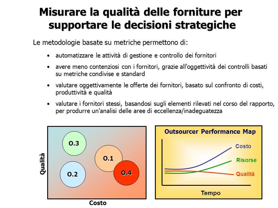 Misurare la qualità delle forniture per supportare le decisioni strategiche supportare le decisioni strategiche Le metodologie basate su metriche perm