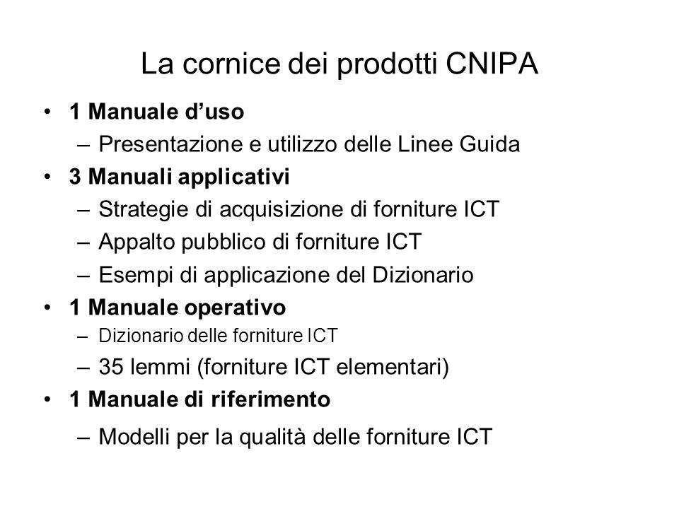La cornice dei prodotti CNIPA 1 Manuale duso –Presentazione e utilizzo delle Linee Guida 3 Manuali applicativi –Strategie di acquisizione di forniture