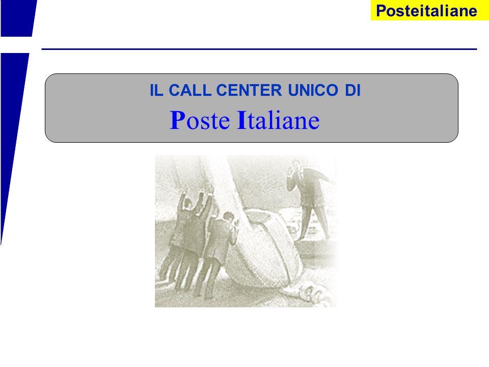 Posteitaliane Poste Italiane IL CALL CENTER UNICO DI