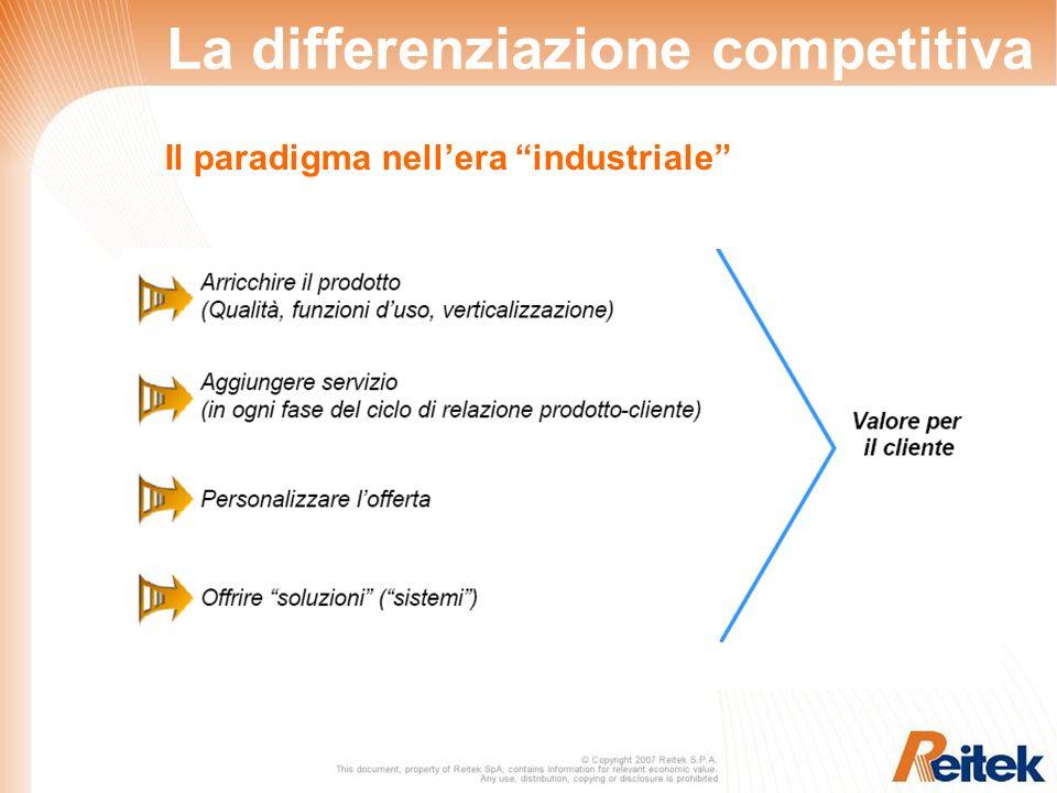 La differenziazione competitiva Il paradigma nellera industriale