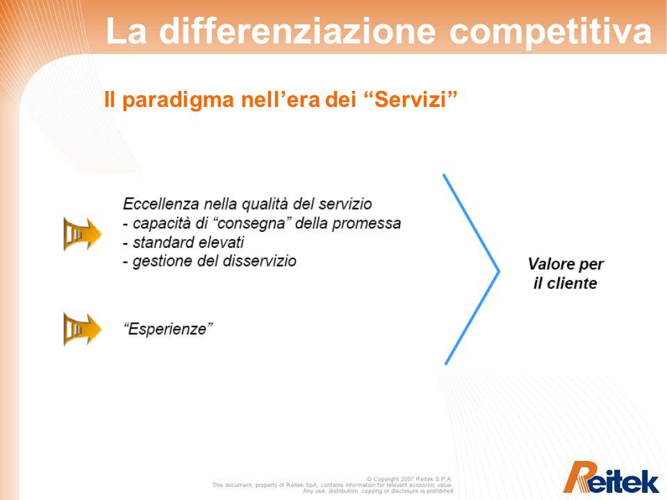 La differenziazione competitiva Il paradigma nellera dei Servizi