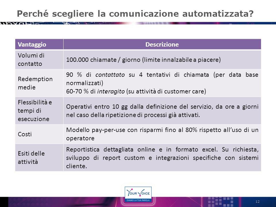 Perché scegliere la comunicazione automatizzata? 12 VantaggioDescrizione Volumi di contatto 100.000 chiamate / giorno (limite innalzabile a piacere) R