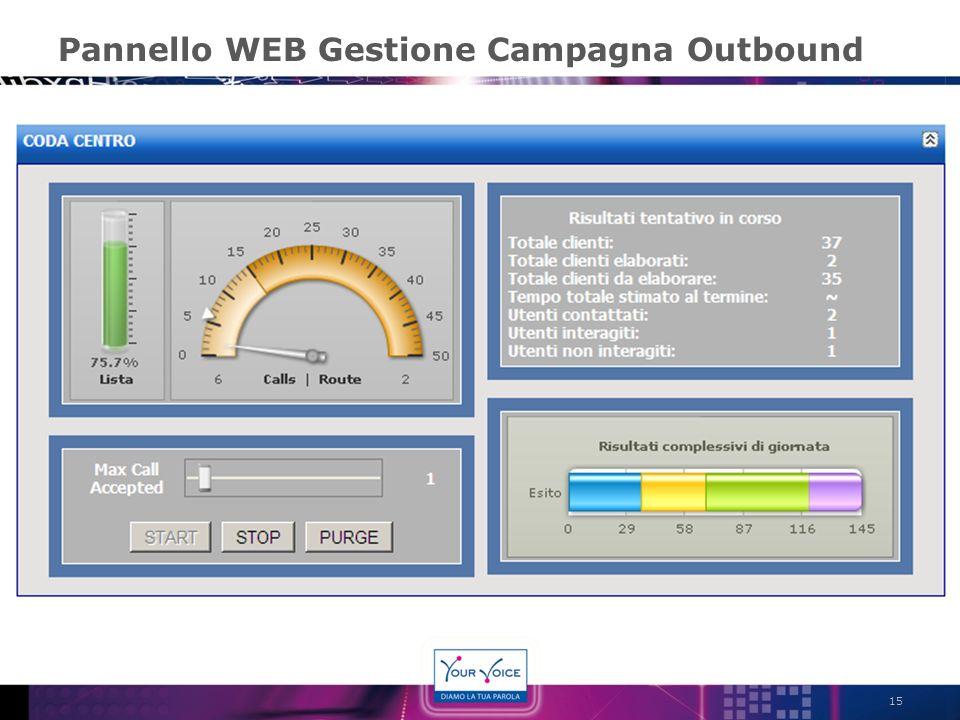 Pannello WEB Gestione Campagna Outbound 15