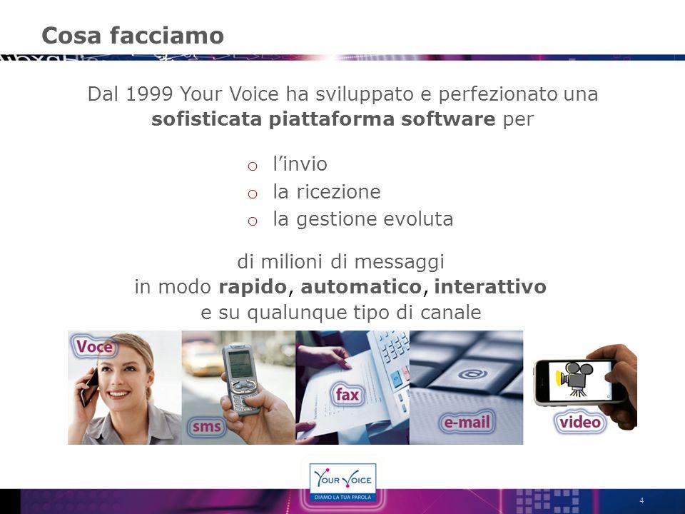 Cosa facciamo o linvio o la ricezione o la gestione evoluta 4 Dal 1999 Your Voice ha sviluppato e perfezionato una sofisticata piattaforma software pe