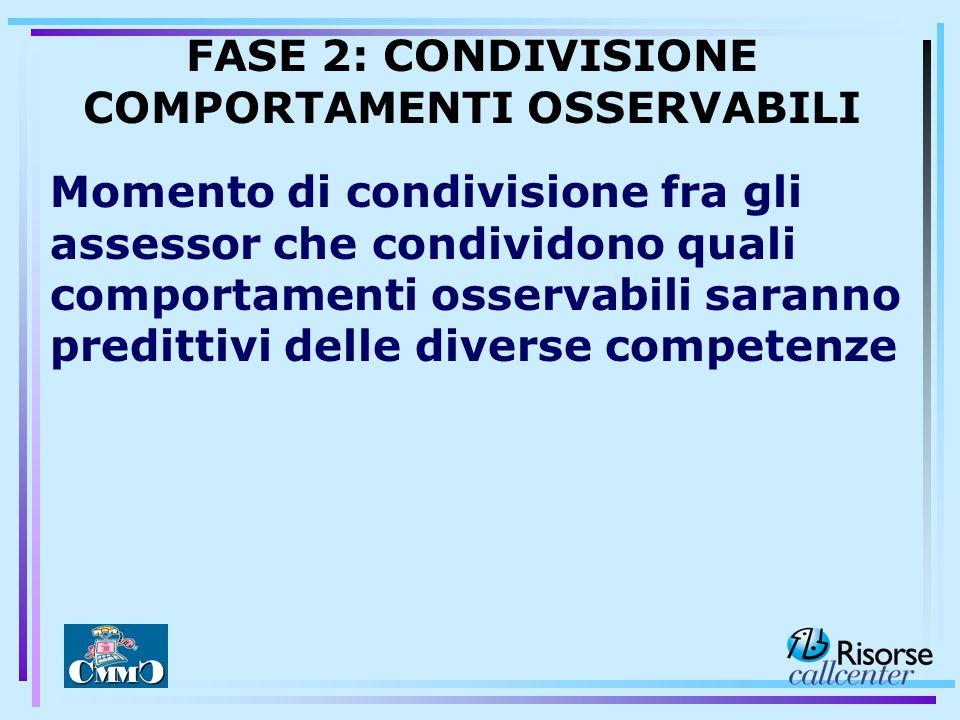 Momento di condivisione fra gli assessor che condividono quali comportamenti osservabili saranno predittivi delle diverse competenze FASE 2: CONDIVISI