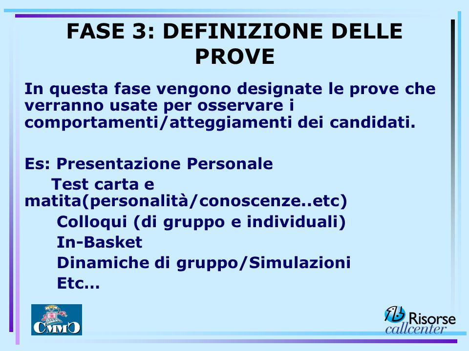 In questa fase vengono designate le prove che verranno usate per osservare i comportamenti/atteggiamenti dei candidati. Es: Presentazione Personale Te