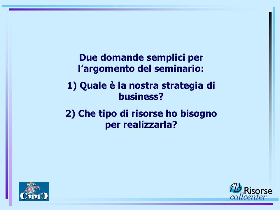 Due domande semplici per largomento del seminario: 1) Quale è la nostra strategia di business? 2) Che tipo di risorse ho bisogno per realizzarla?