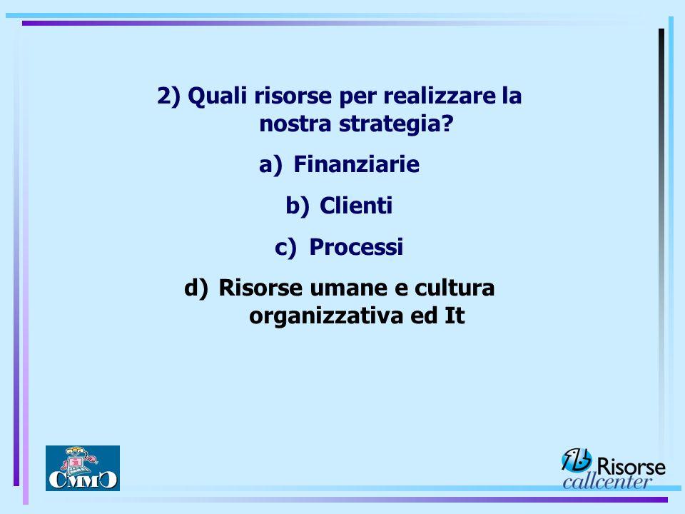 2) Quali risorse per realizzare la nostra strategia? a)Finanziarie b)Clienti c)Processi d)Risorse umane e cultura organizzativa ed It