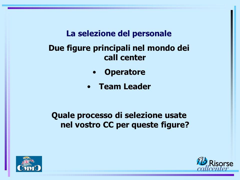 La selezione del personale Due figure principali nel mondo dei call center Operatore Team Leader Quale processo di selezione usate nel vostro CC per q