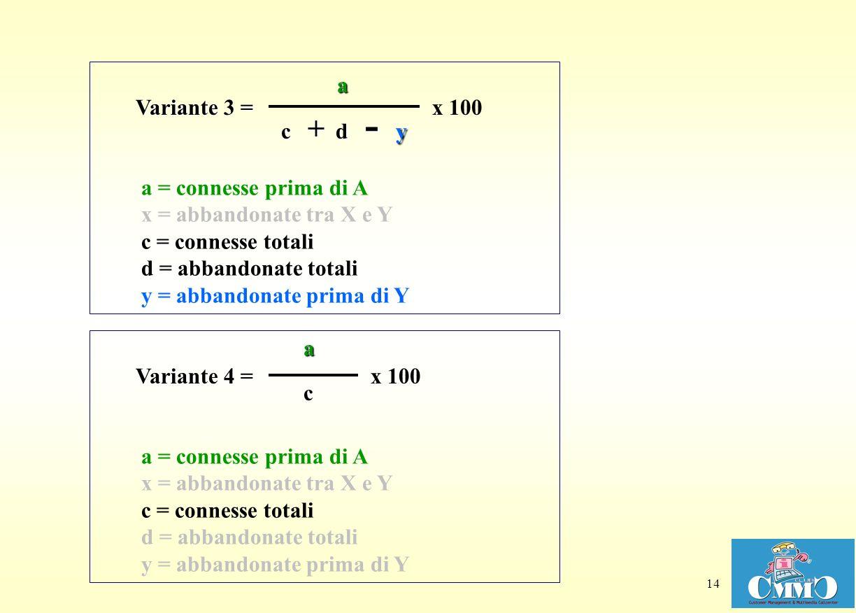 14 a = connesse prima di A x = abbandonate tra X e Y c = connesse totali d = abbandonate totali y = abbandonate prima di Y x 100 Variante 3 = a a = connesse prima di A x = abbandonate tra X e Y c = connesse totali d = abbandonate totali y = abbandonate prima di Y c x 100 Variante 4 = c + d - y a
