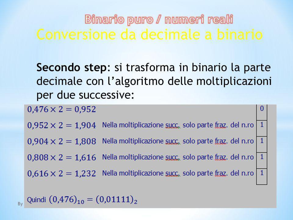 By prof. Camuso Conversione da decimale a binario Secondo step: si trasforma in binario la parte decimale con lalgoritmo delle moltiplicazioni per due