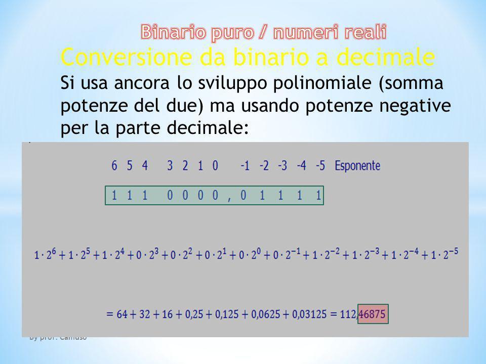 By prof. Camuso Conversione da binario a decimale Si usa ancora lo sviluppo polinomiale (somma potenze del due) ma usando potenze negative per la part