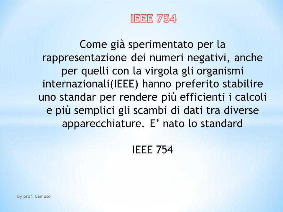 By prof. Camuso Come già sperimentato per la rappresentazione dei numeri negativi, anche per quelli con la virgola gli organismi internazionali(IEEE)
