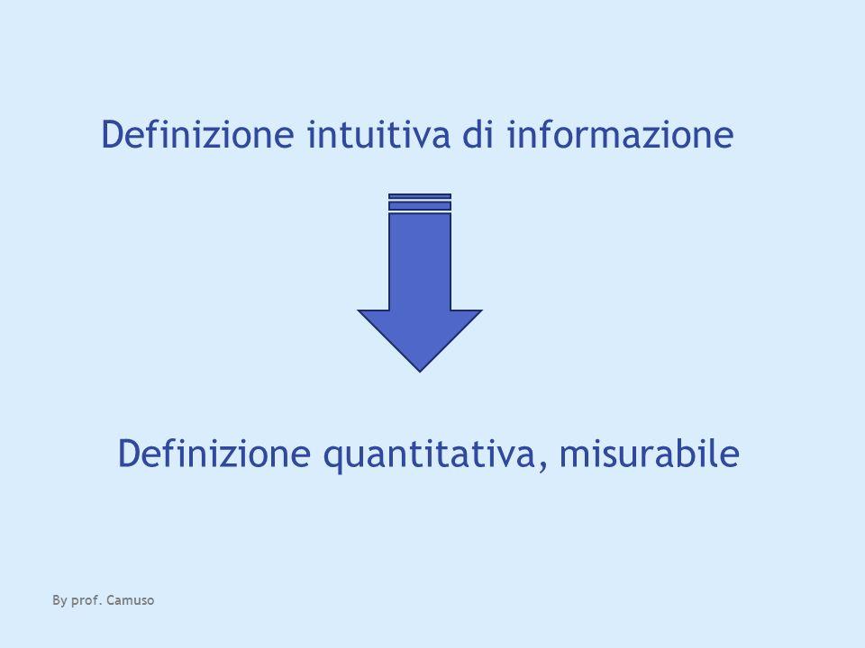 Definizione intuitiva di informazione Definizione quantitativa, misurabile By prof. Camuso