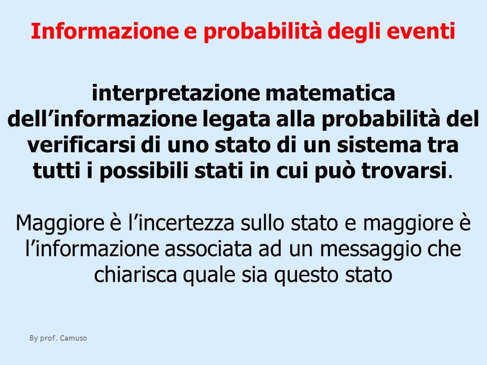 Informazione e probabilità degli eventi interpretazione matematica dellinformazione legata alla probabilità del verificarsi di uno stato di un sistema