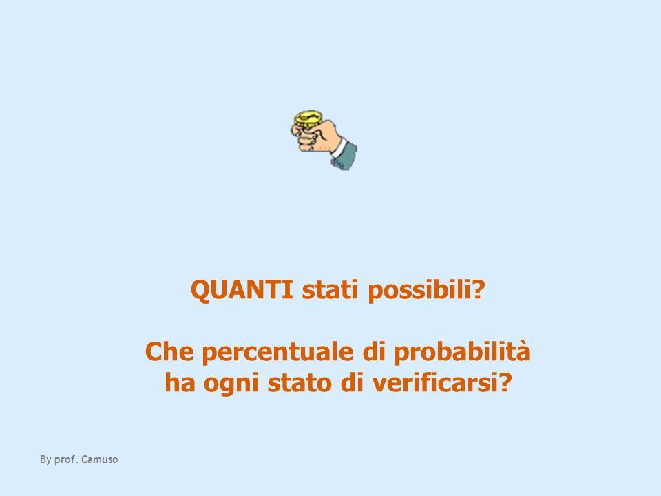 QUANTI stati possibili? Che percentuale di probabilità ha ogni stato di verificarsi?
