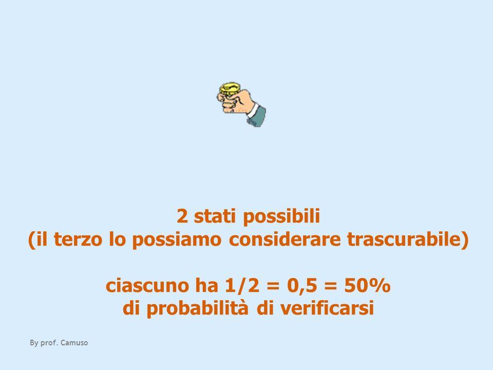 By prof. Camuso 2 stati possibili (il terzo lo possiamo considerare trascurabile) ciascuno ha 1/2 = 0,5 = 50% di probabilità di verificarsi