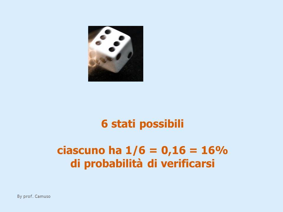 By prof. Camuso 6 stati possibili ciascuno ha 1/6 = 0,16 = 16% di probabilità di verificarsi
