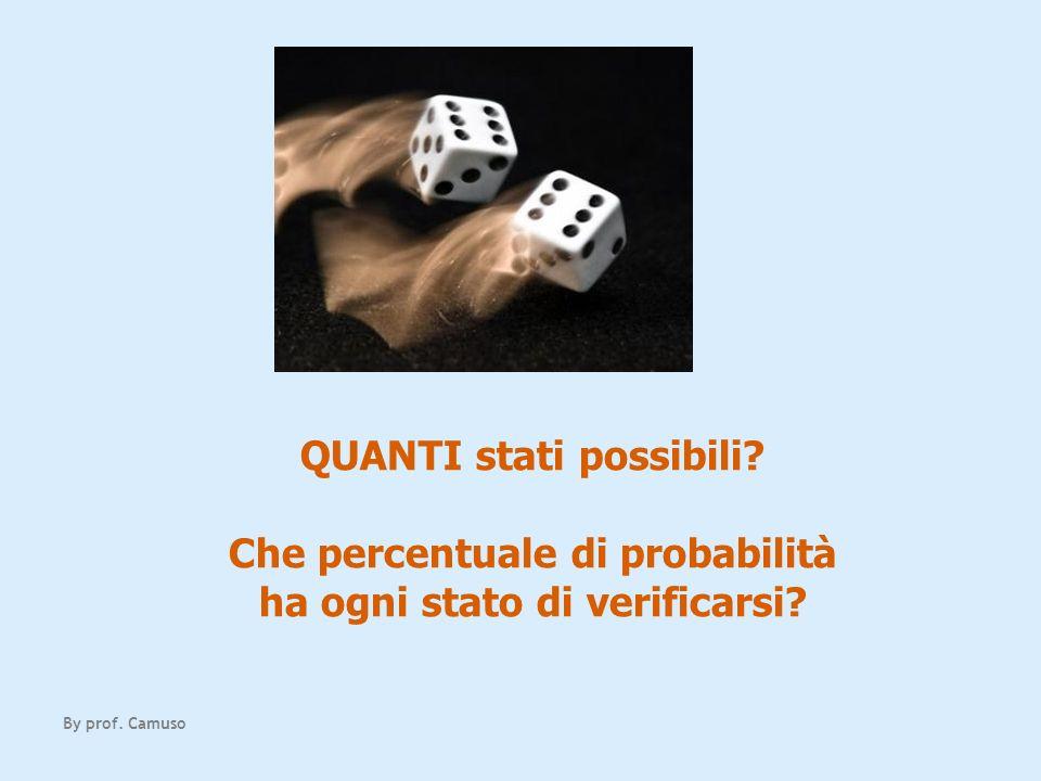 By prof. Camuso QUANTI stati possibili? Che percentuale di probabilità ha ogni stato di verificarsi?