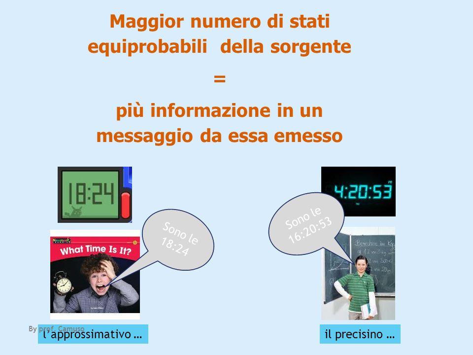 Maggior numero di stati equiprobabili della sorgente = più informazione in un messaggio da essa emesso Sono le 18:24 Sono le 16:20:53 lapprossimativo