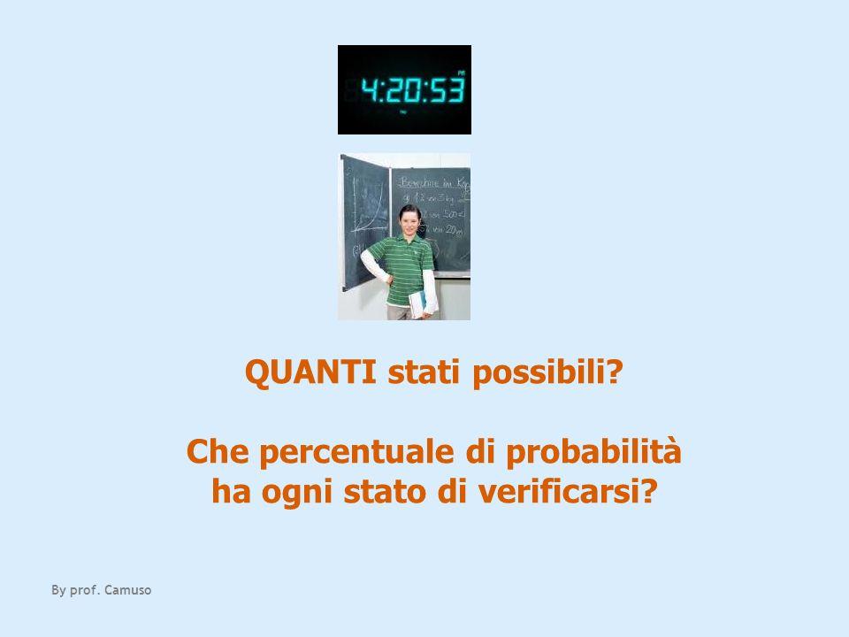 QUANTI stati possibili? Che percentuale di probabilità ha ogni stato di verificarsi? By prof. Camuso