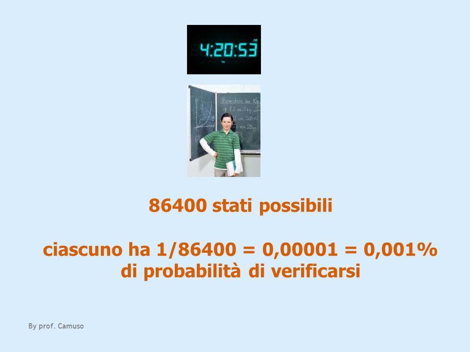86400 stati possibili ciascuno ha 1/86400 = 0,00001 = 0,001% di probabilità di verificarsi By prof. Camuso