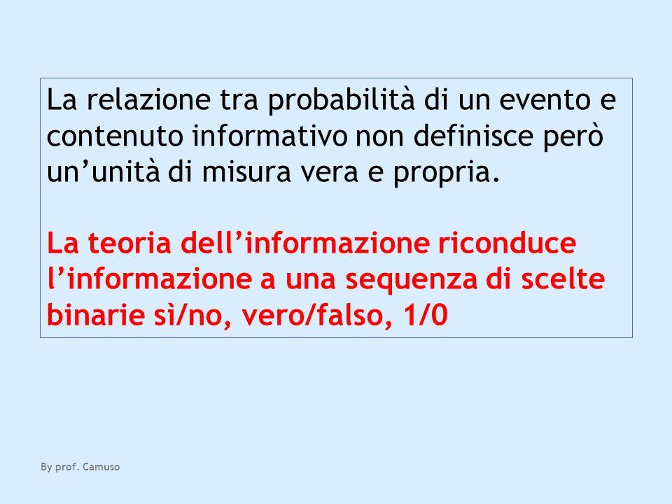 La relazione tra probabilità di un evento e contenuto informativo non definisce però ununità di misura vera e propria. La teoria dellinformazione rico