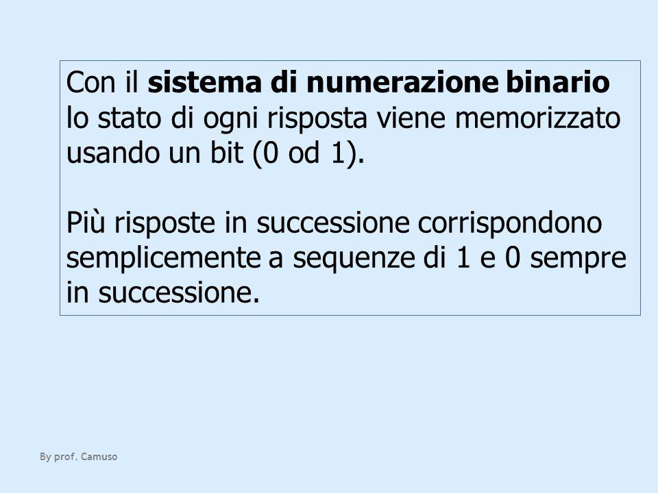 Con il sistema di numerazione binario lo stato di ogni risposta viene memorizzato usando un bit (0 od 1). Più risposte in successione corrispondono se