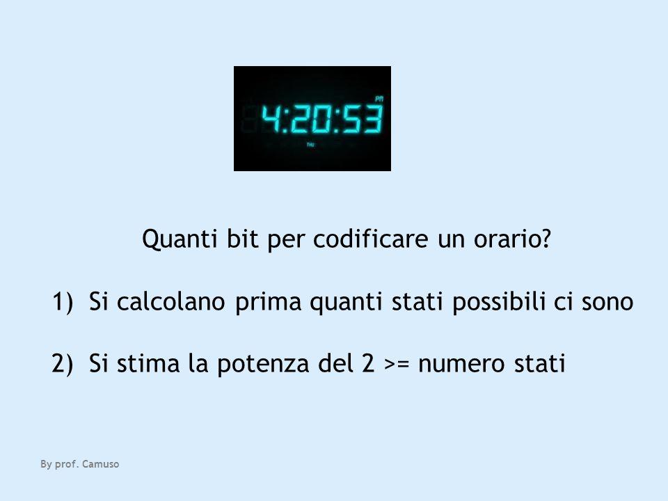 Quanti bit per codificare un orario? 1)Si calcolano prima quanti stati possibili ci sono 2)Si stima la potenza del 2 >= numero stati