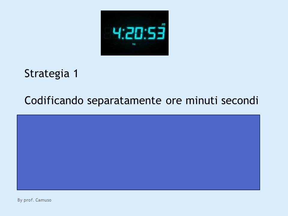 By prof. Camuso Strategia 1 Codificando separatamente ore minuti secondi 24 ore: servono 5 bit 2 5 = 32>=24 60 minuti: servono 6 bit 2 6 = 64>=60 60 s