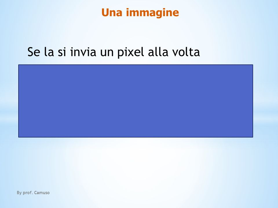 Una immagine By prof. Camuso Se la si invia un pixel alla volta 256 3 stati = 16777216 24 bit infatti 2 24 = 16777216