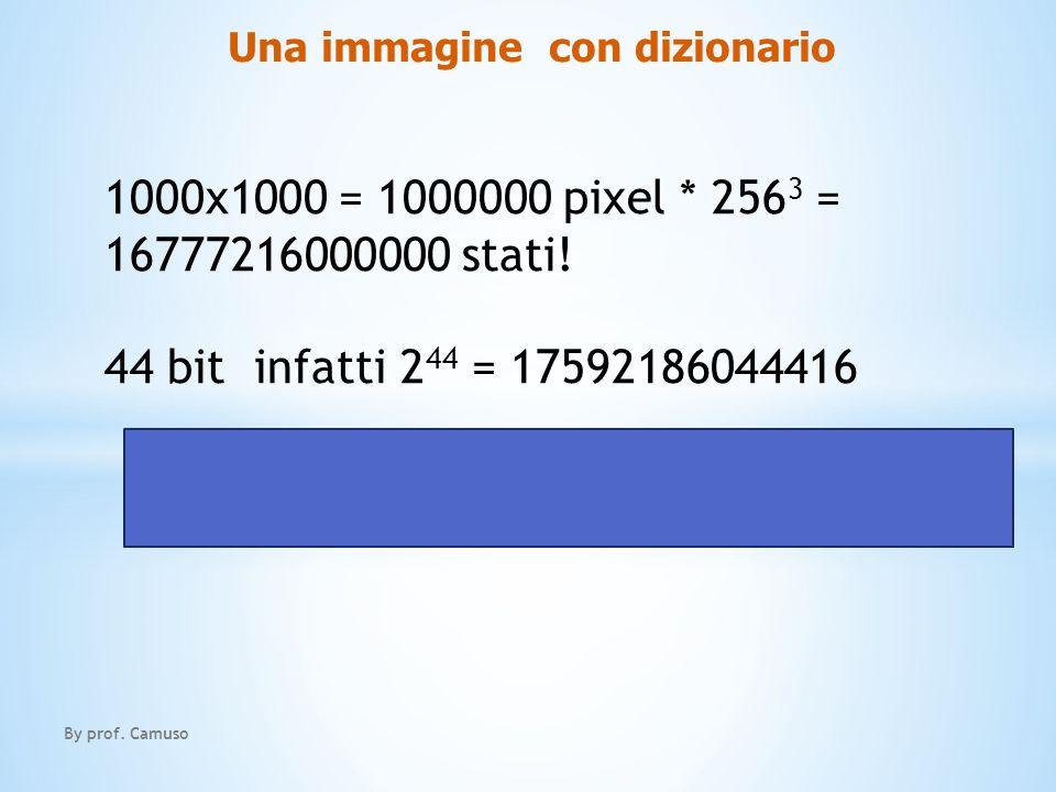 Una immagine con dizionario By prof. Camuso 1000x1000 = 1000000 pixel * 256 3 = 16777216000000 stati! 44 bit infatti 2 44 = 17592186044416 UN MOMENTO…